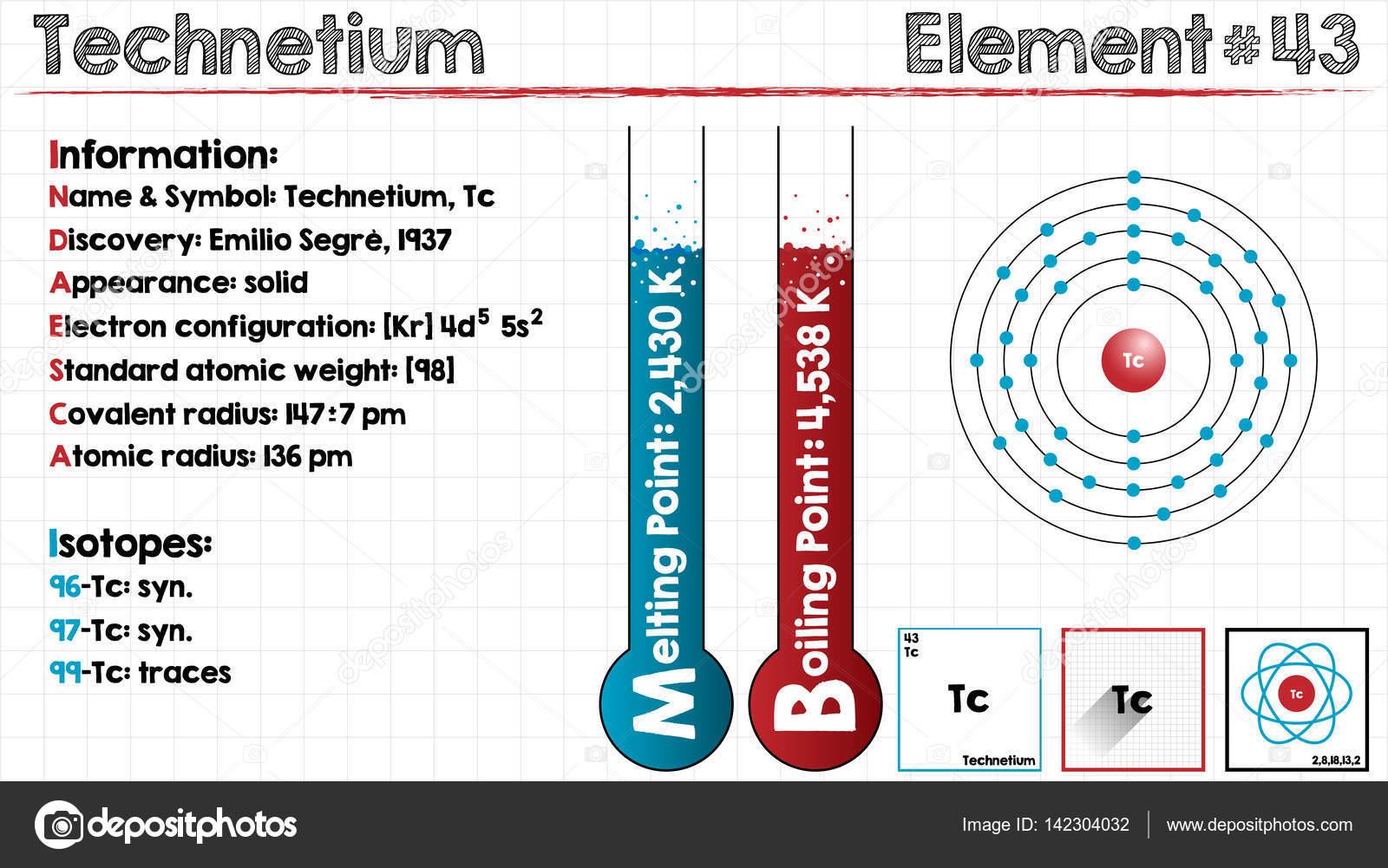 Element Of Technetium Stock Vector Malachy666 142304032