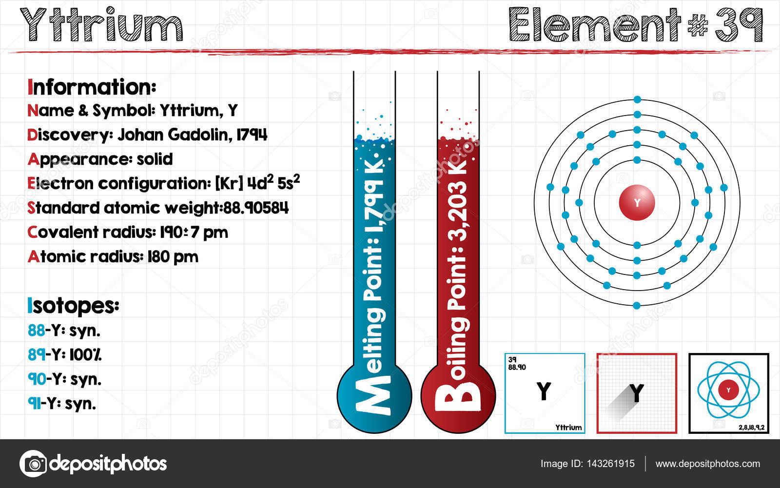Element Of Yttrium Stock Vector Malachy666 143261915