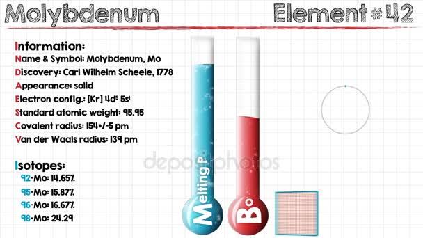Animation Of Molybdenum Stock Video Malachy666 146226329