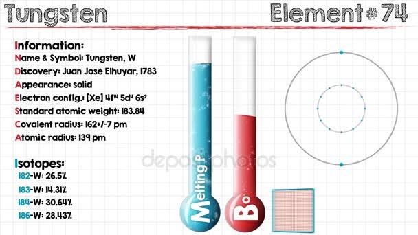 Element Von Wolfram Stockvideo Malachy666 146710117