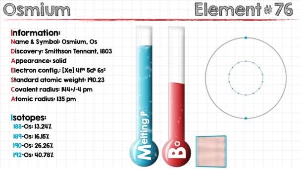 Element Of Osmium Stock Video Malachy666 147435315