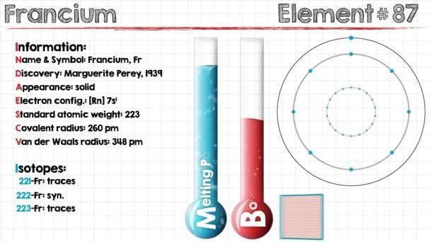 Element Van Francium U2014 Stockvideo