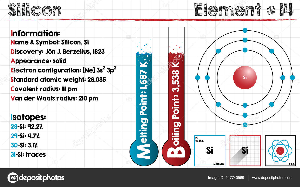 Element Van Silicium Stockvector Malachy666 147740569