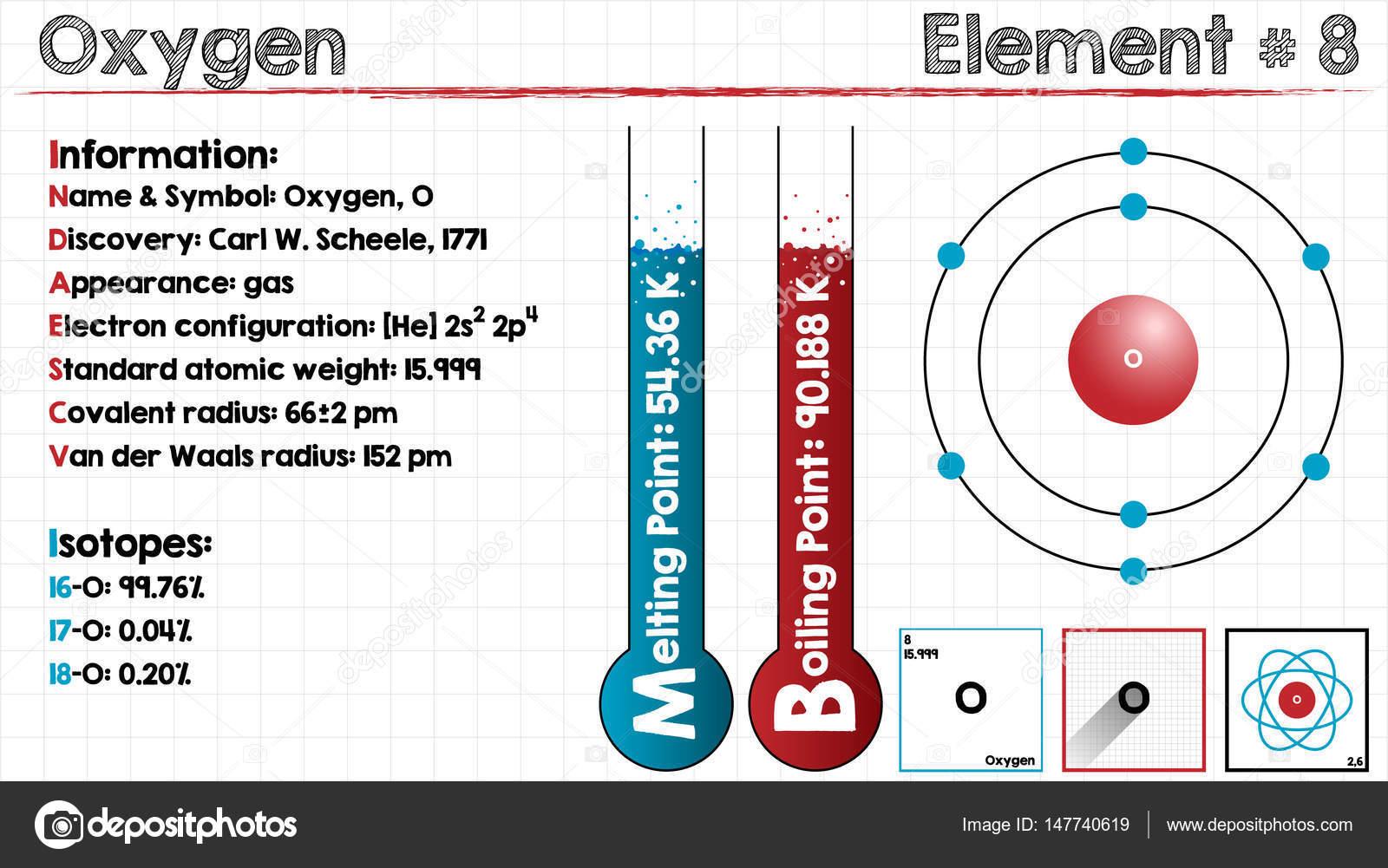 Element of oxygen stock vector malachy666 147740619 element of oxygen stock vector buycottarizona Choice Image