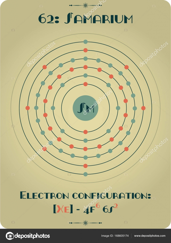 Large And Detailed Atomic Model Of Samarium Stock Vector