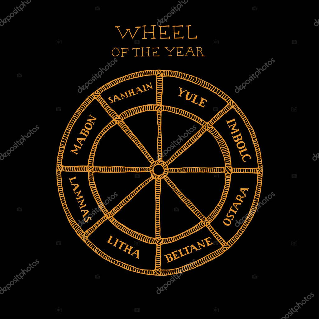 Wiccan wheel of the year concept. Celtic calendar of annual festivals and holidays. Hand drawn vector illustration of pagan witches traditions in sketch style on black background stock vector