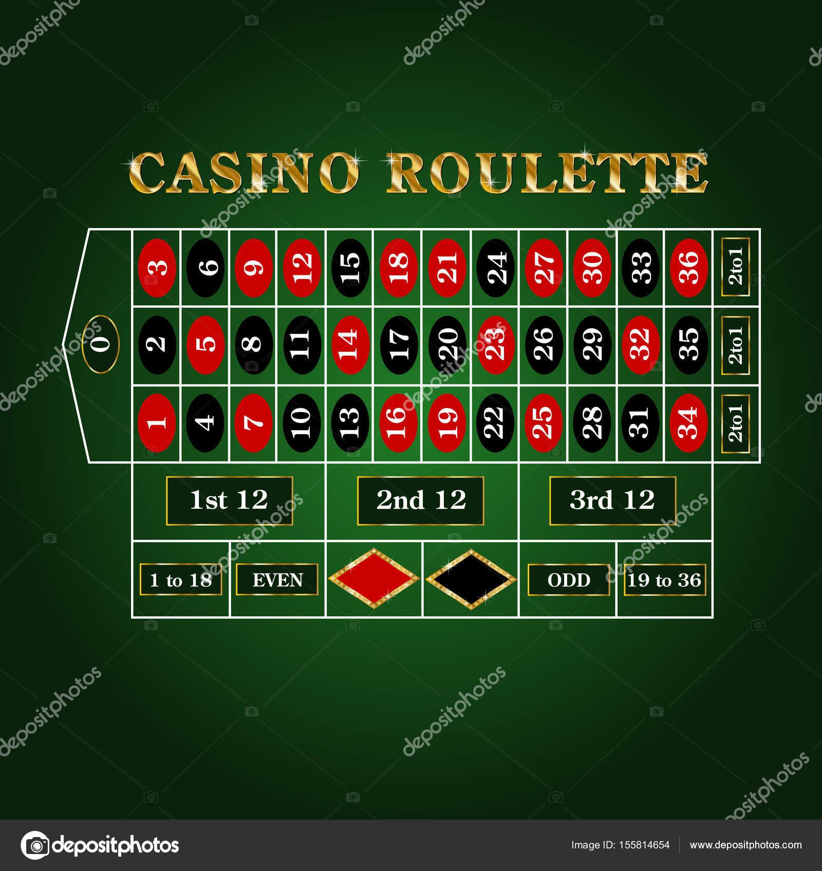 Поле для рулетки казино лотерея под казино