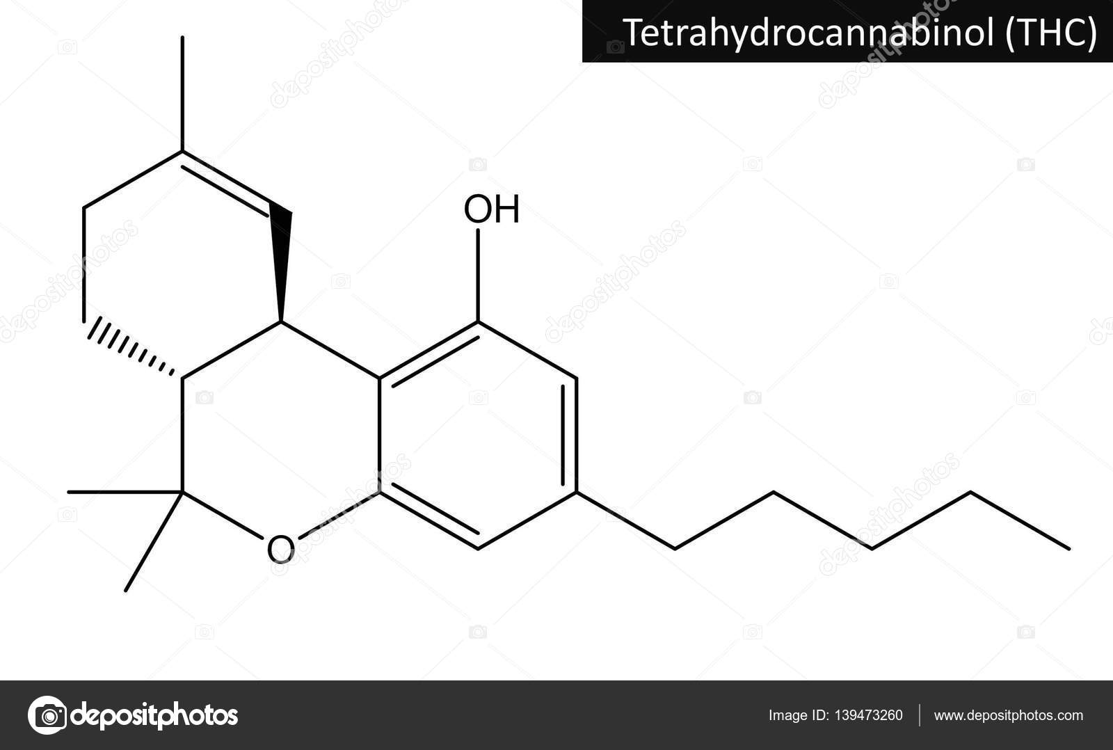 tetrahydrocannabinol thc Dronabinol is an isomer of tetrahydrocannabinol (thc) that is the main and most active isomer found in the cannabis sativa l plant, with potential anti-emetic.