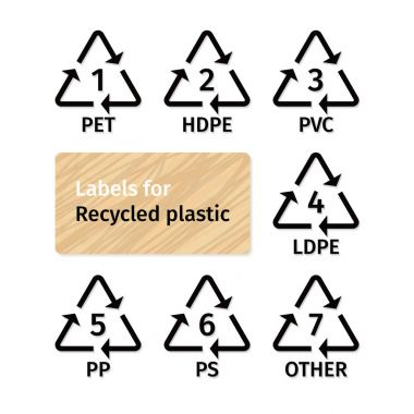Labels for recycling plastic types