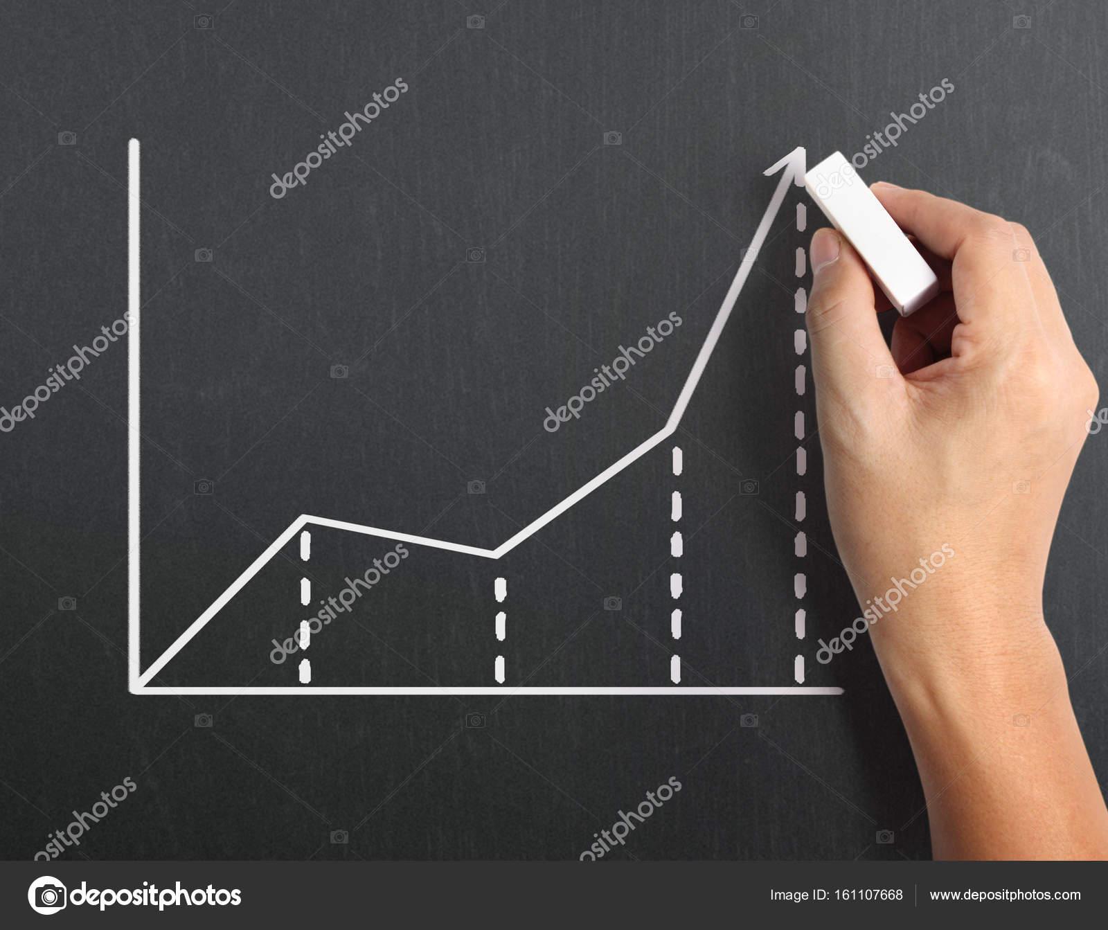Kresleni Grafu Vysledky S Kridou Na Tabuli Stock Fotografie
