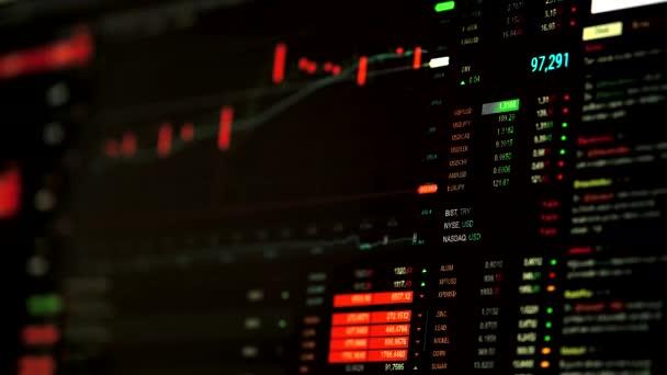 8k 7680x4320 60p. A tőzsdei trend a képernyőn. Növekvő részvényindex a monitoron. Kereskedés Wall Street tőzsde forex vagyon nyereség üzleti növekedés valuta számok. Ideális kereskedelmi idézetek, prezentációs hátterek, ketyegő szalag és műsorszórási célra.
