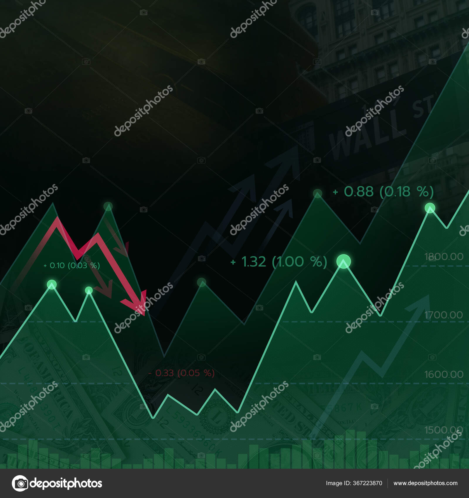 график торговли форекс