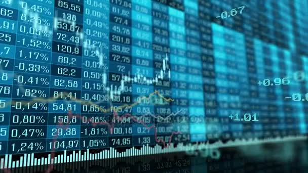 Table and bar graph of stock exchange market indices animation