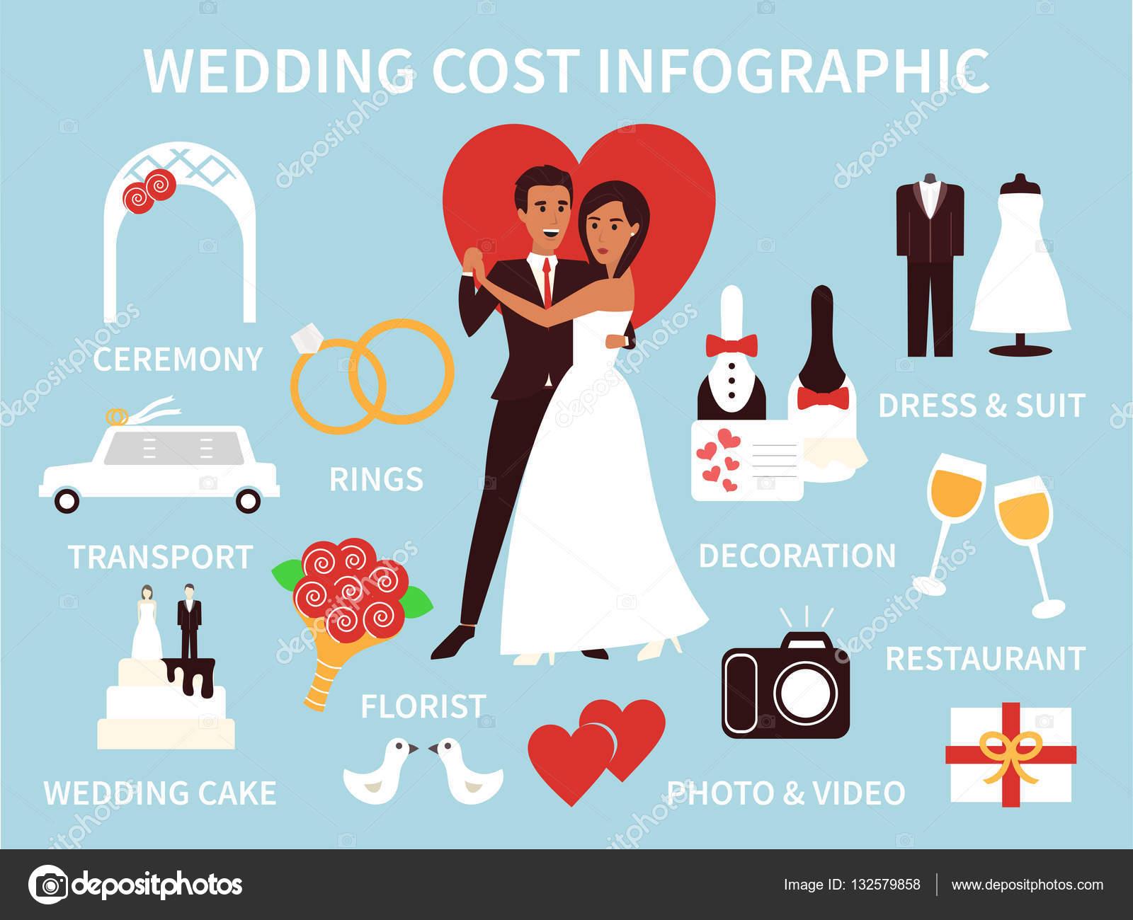 Bruiloft Kosten Infographics Financieel Plan Voor Ceremonie