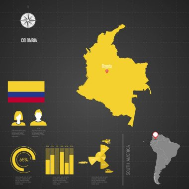 COLOMBIA World Map. Travel vector Illustration