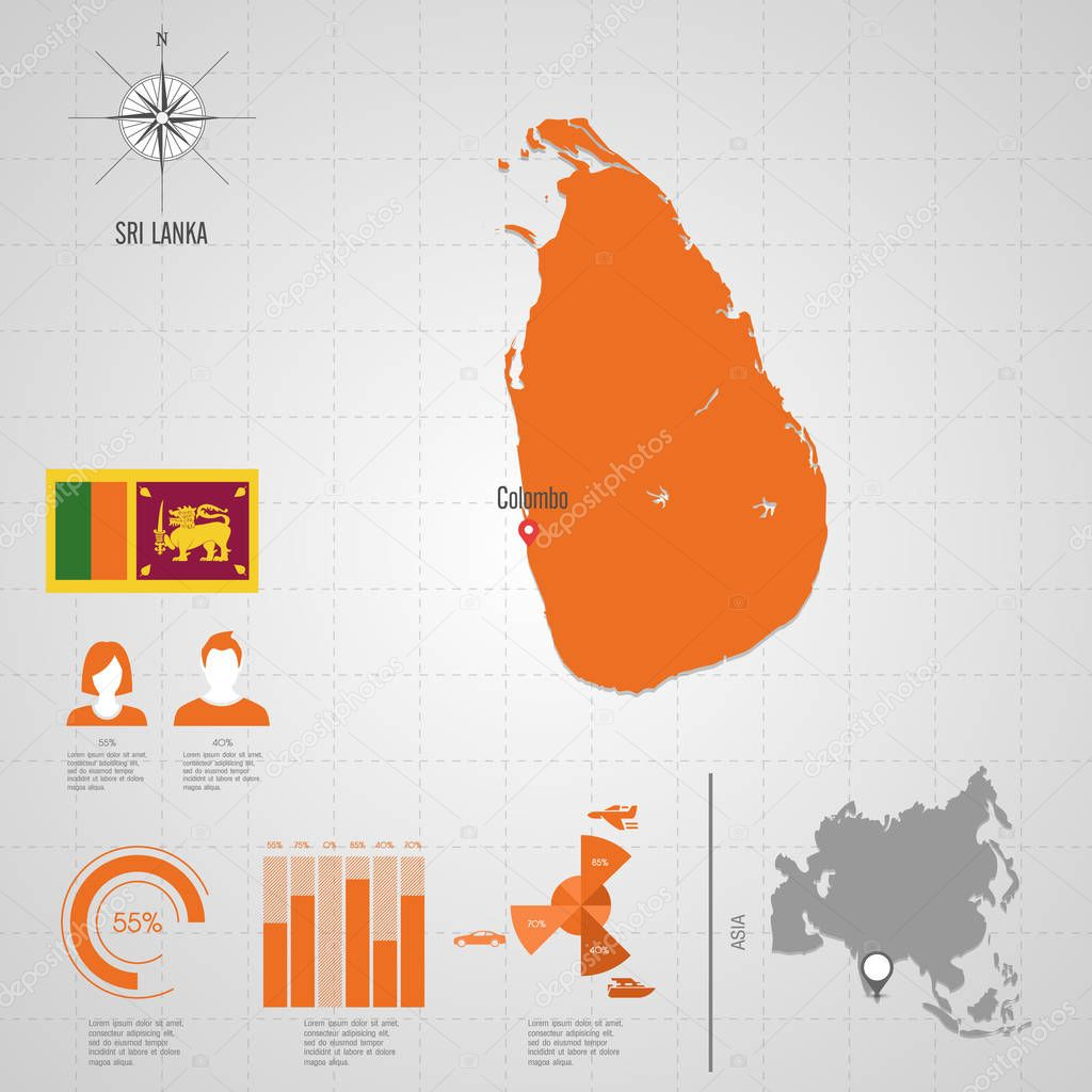 Sri Lanka World Map Travel Vector Illustration Stock Vector