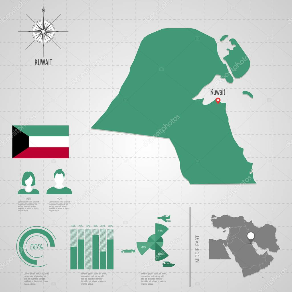 KUWAIT World Map. Travel vector Illustration — Stock Vector ...