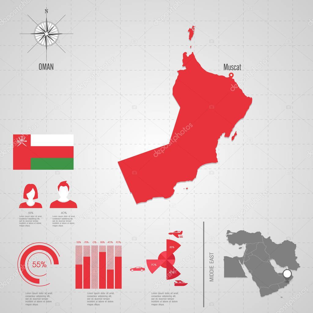 OMAN World Map Travel Vector Illustration Stock Vector - Oman in the world map