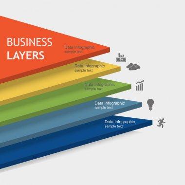 Business development process layers.