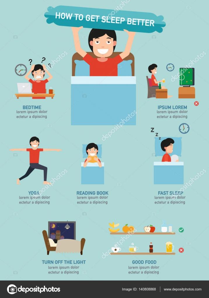 Hoe Krijg Ik Slaap Beter Infographic Illustratie Stockvector