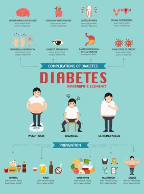 Diabetic disease infographic.illustration
