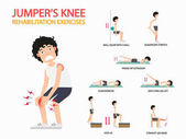 jumpers knee rehabilitation exercises infographic, illustration