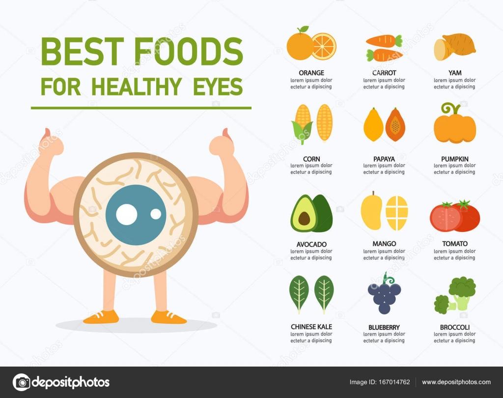 migliori alimenti per la salute degli occhi infographic
