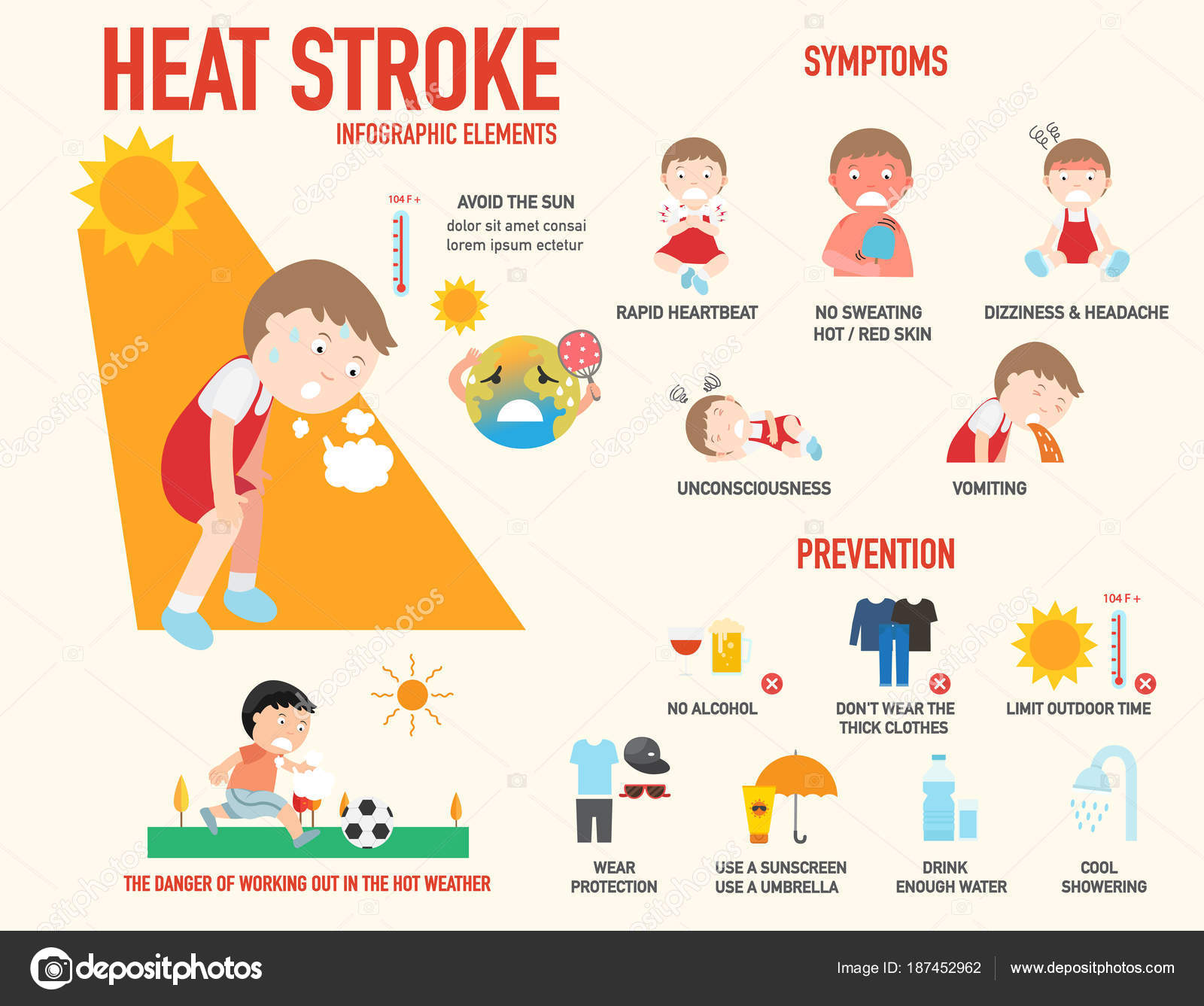 heat stroke risk sign and symptom and prevention infographic il stock vector jehsomwang. Black Bedroom Furniture Sets. Home Design Ideas