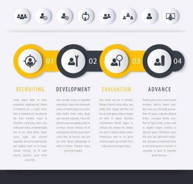 Staff, HR, personnel development timeline template