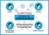 Vector illustration text infographic of symptoms of coronavirus infection,novel Coronavirus 2019,COVID-19.Pneumonia disease.2019-ncov.Graphic element for a poster or banner.