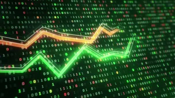 Absztrakt háttér animációs növekvő grafikonok és áramló számlálók számok szimbólumok százalékos. Növekvő nyereséget mutató pénzügyi adatok és ábrák. Zökkenőmentes hurkok animációja.