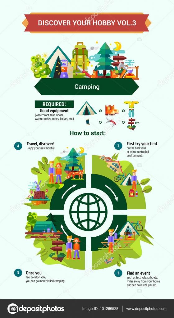 Camping y senderismo - cartel, folleto cubren plantilla — Vector ...