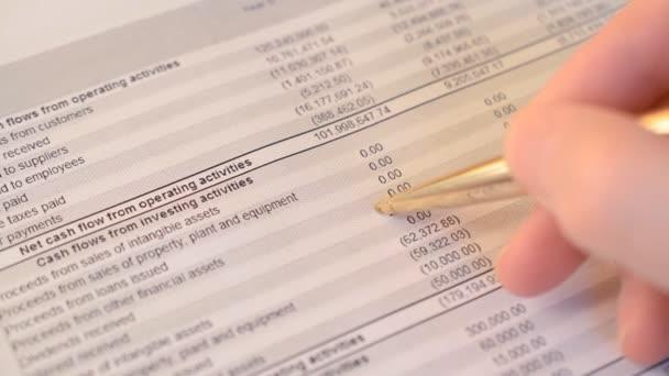 Plánování zprávy o kontrole rozpočtu