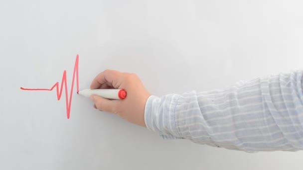 Felrajzoljuk a szív formájú kardiogramot egy táblára. Rajzolunk egy filcet..