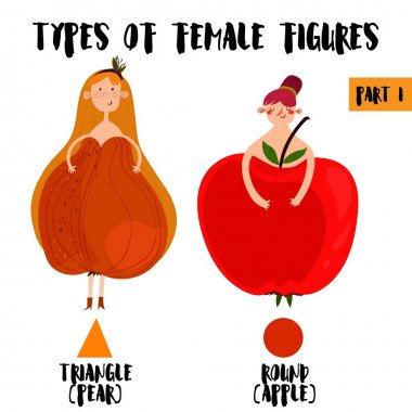 Types of female figures in cartoon design.