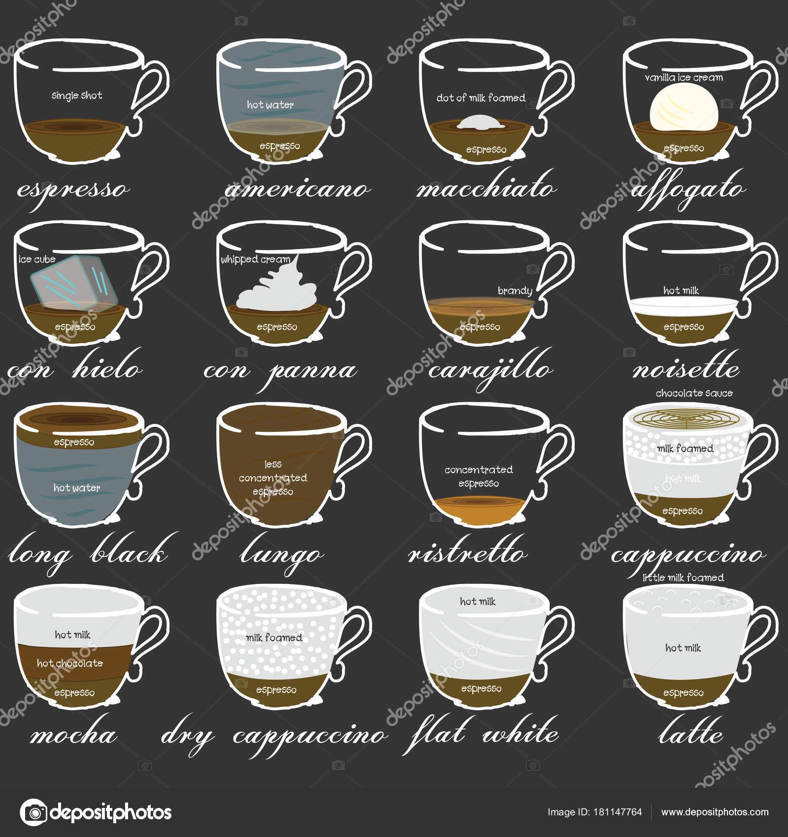 Verschiedene Kaffeegetränke für Speisekarte — Stockvektor ...