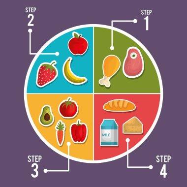 nutrition inforpraphic presentacion