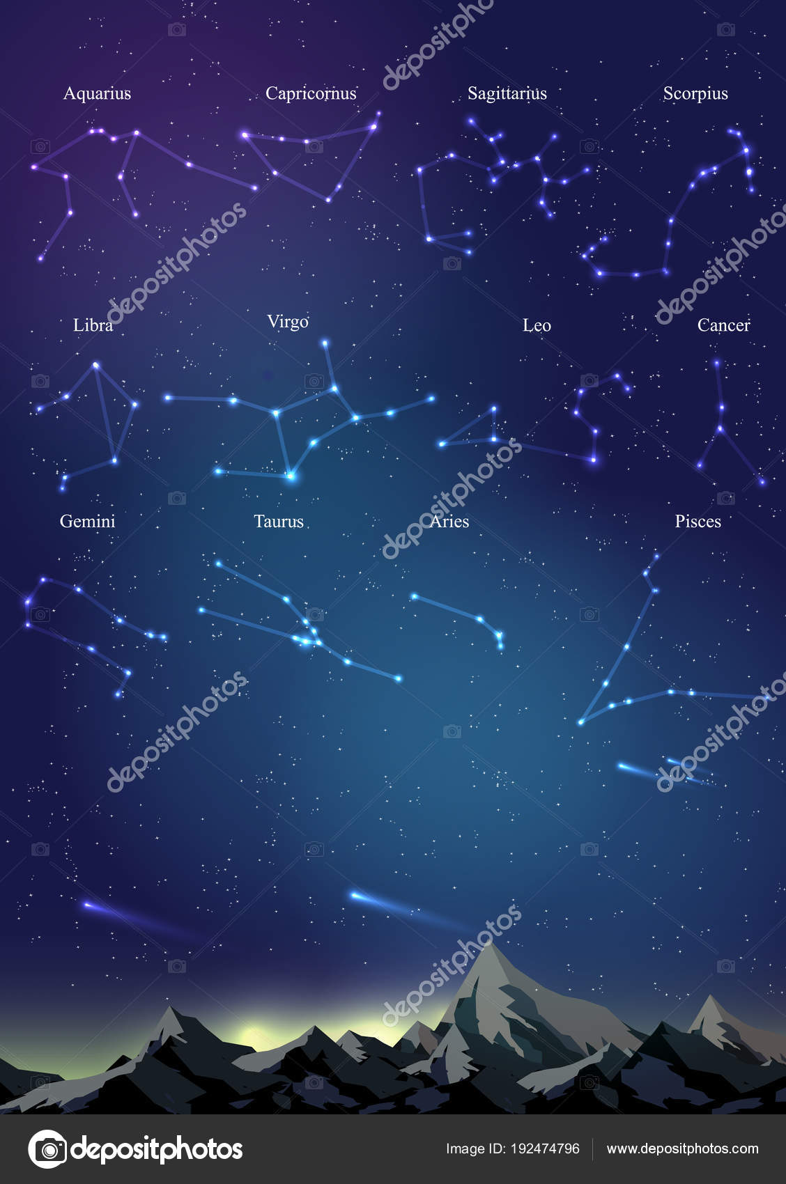 Zodiac Constellations Star Maps Over Mountains On The Night S - Zodiac constellations map