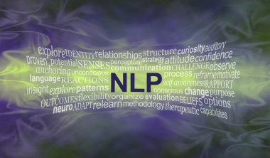 Neuro Linguistic Programming  word cloud banner