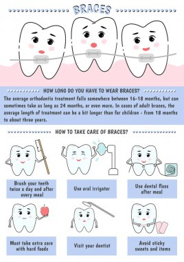 Medical infographics. Braces, care of braces. Teeth alignment. Concept for dentistry, orthodontists, dentists. Vector illustration.