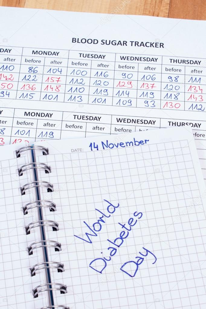 World Diabetes Day In Notebook Results Of Measurement Of Sugar