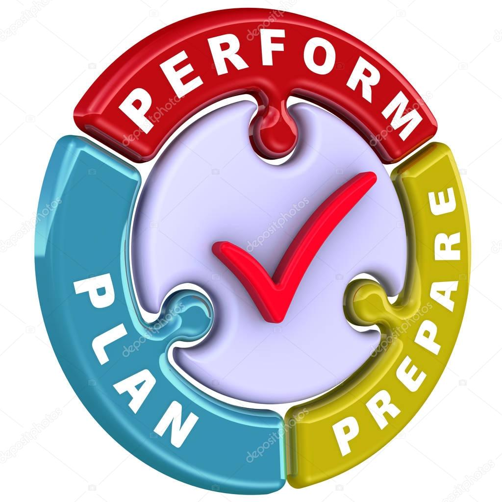 Plan Prepare Perform The Check Mark In The Form Of A Puzzle