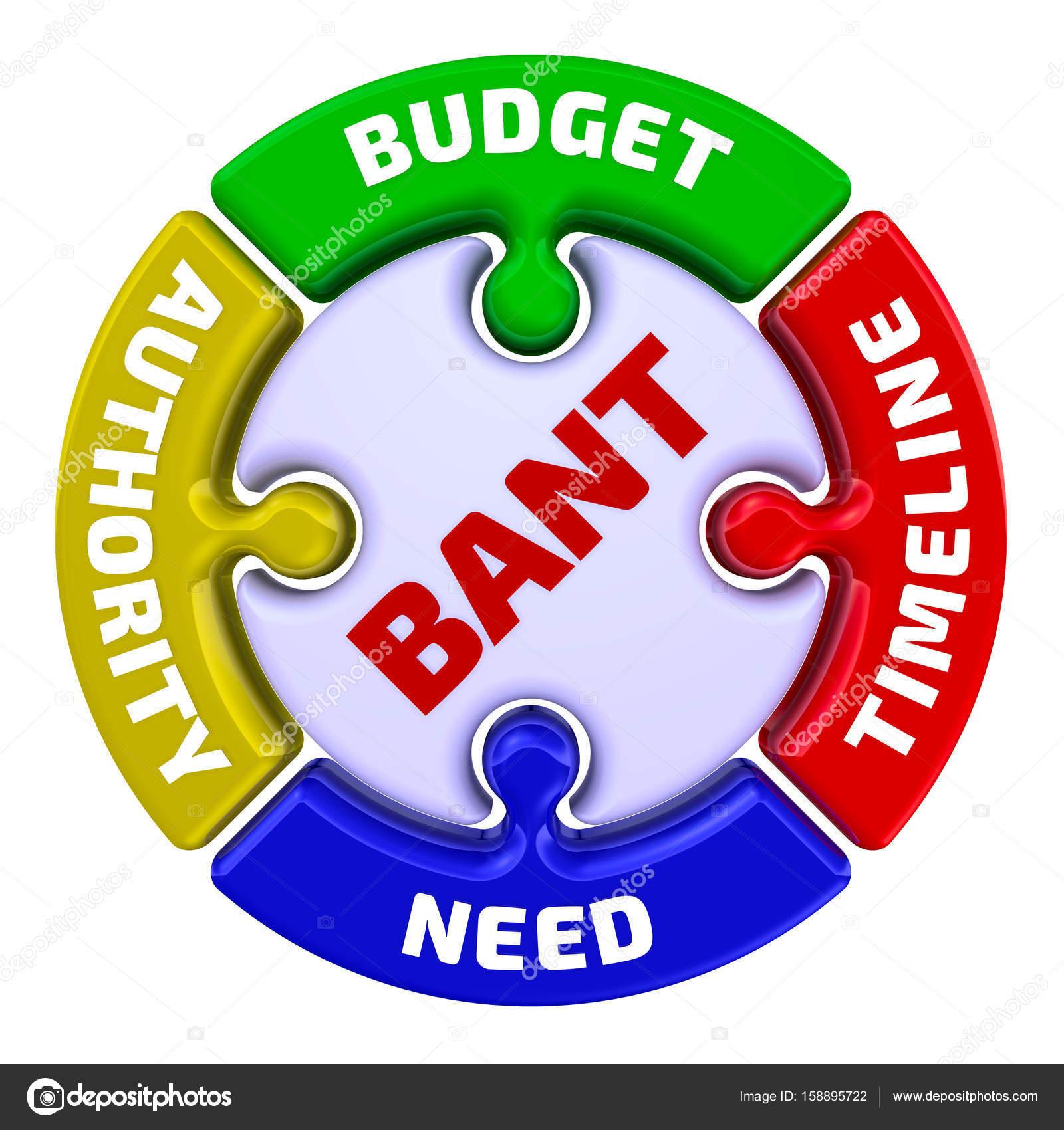 Bant. Budget, Behörde, Notwendigkeit, Zeitrahmen. Die Markierung in ...