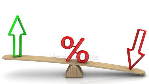 Změny úrokových sazeb