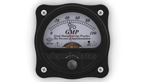 GMP. Good Manufacturing Practice indicator. The percent of implementation