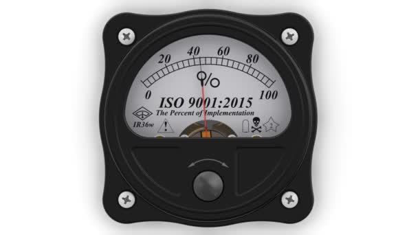 ISO 9001:2015. A végrehajtás százaléka