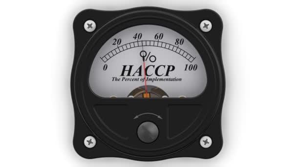 HACCP. A végrehajtás százaléka