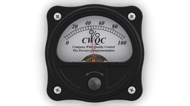 Cwqc. společnost širokou kontrolu kvality indikátor. Procent implementace
