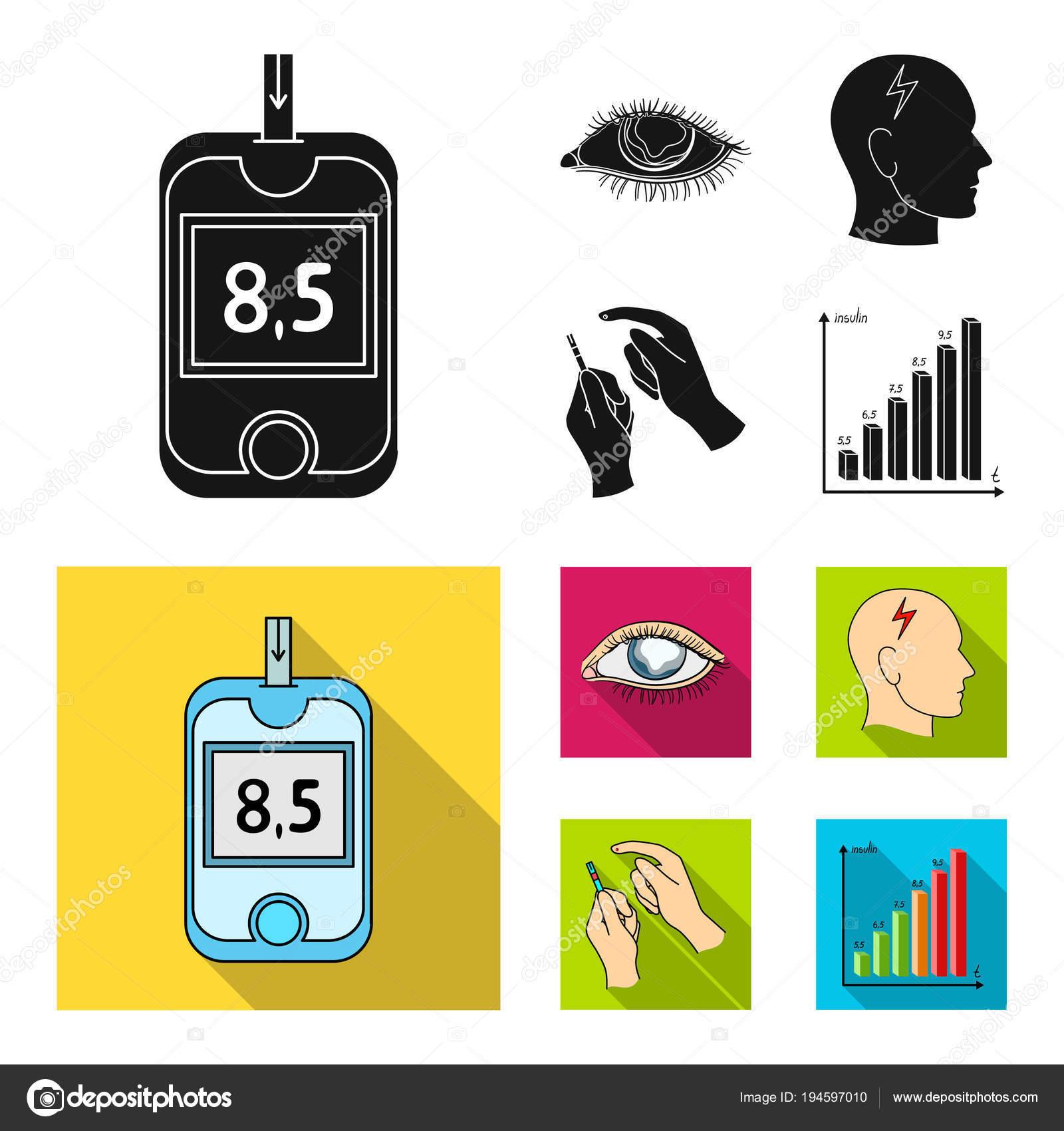 Плохое зрение, головная боль, тест глюкозы, инсулина зависимость ...