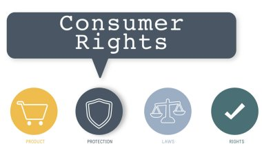 Graphic Text and Consumer Rights